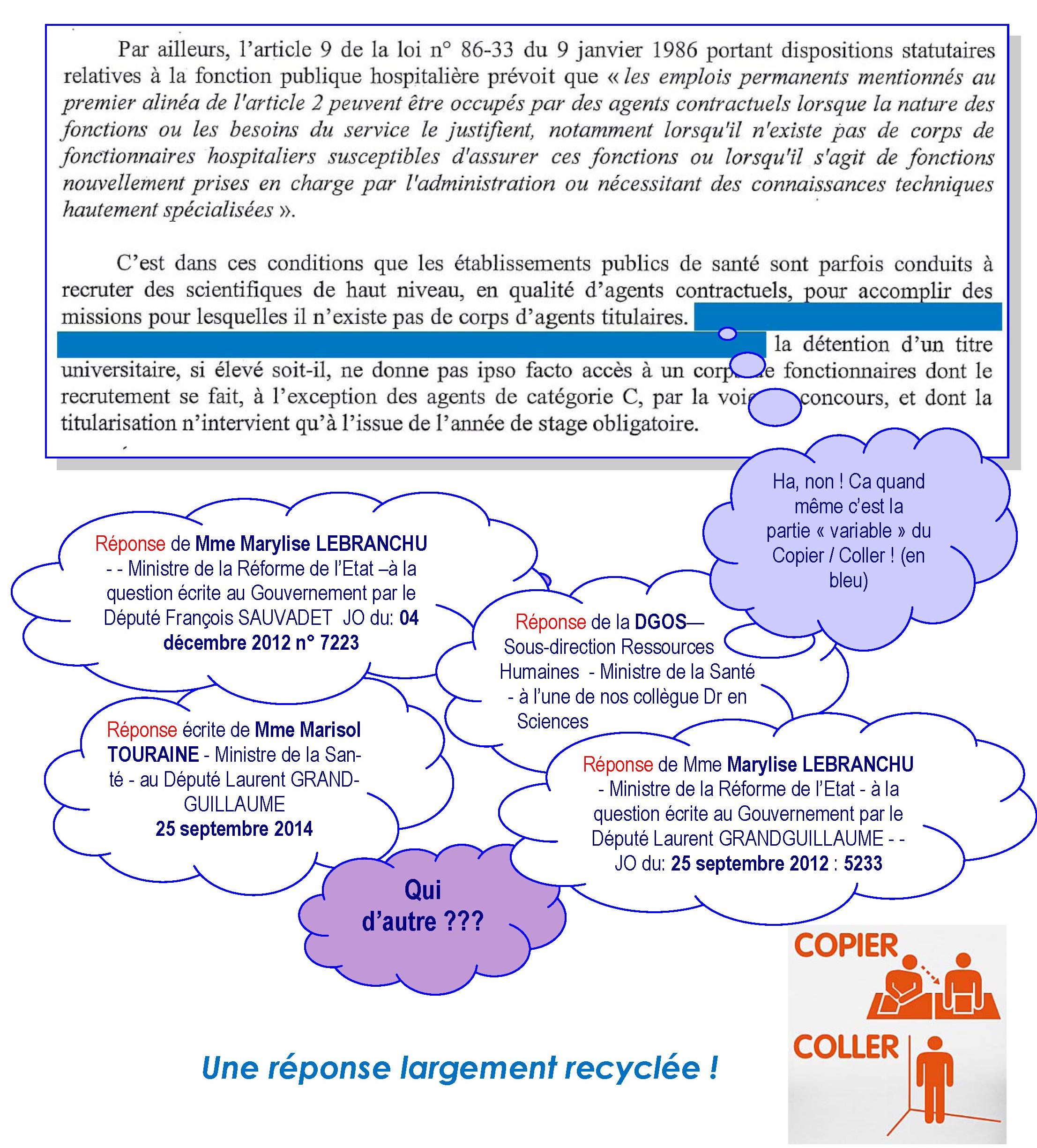 Les Minist(è)res Copier / Coller